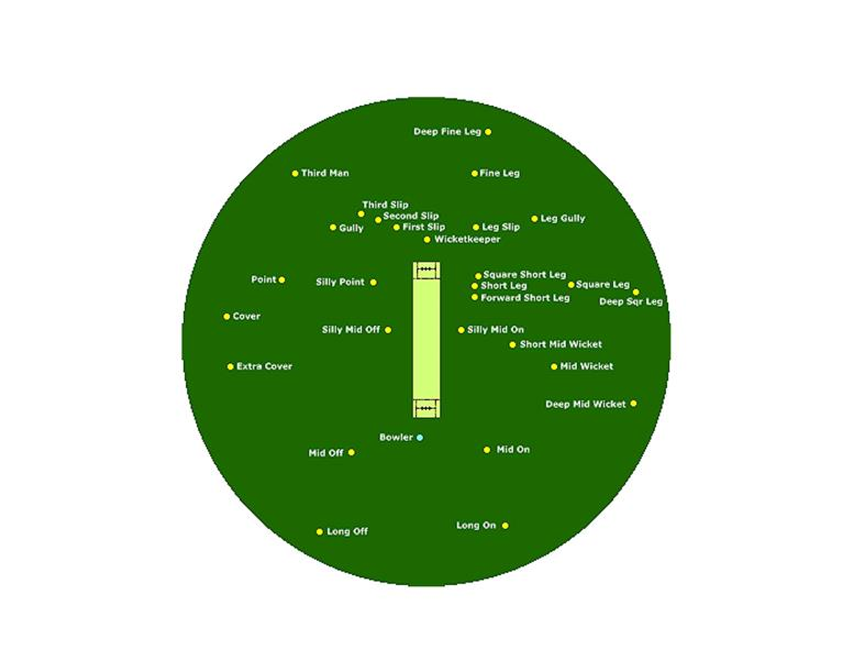 how to remember cricket fielding positions